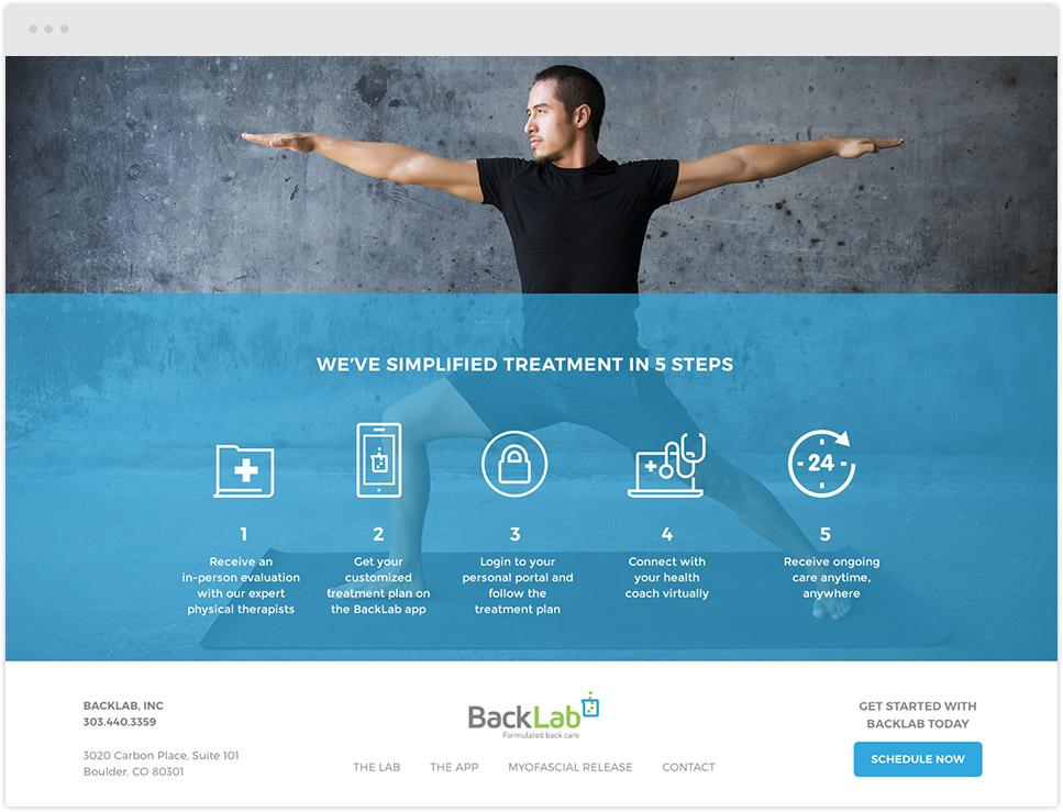 website design for backlab