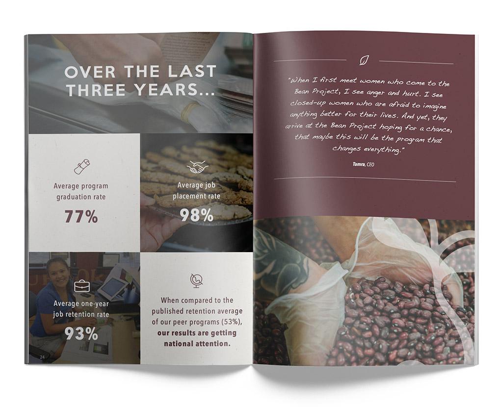 print design project for denver nonprofit