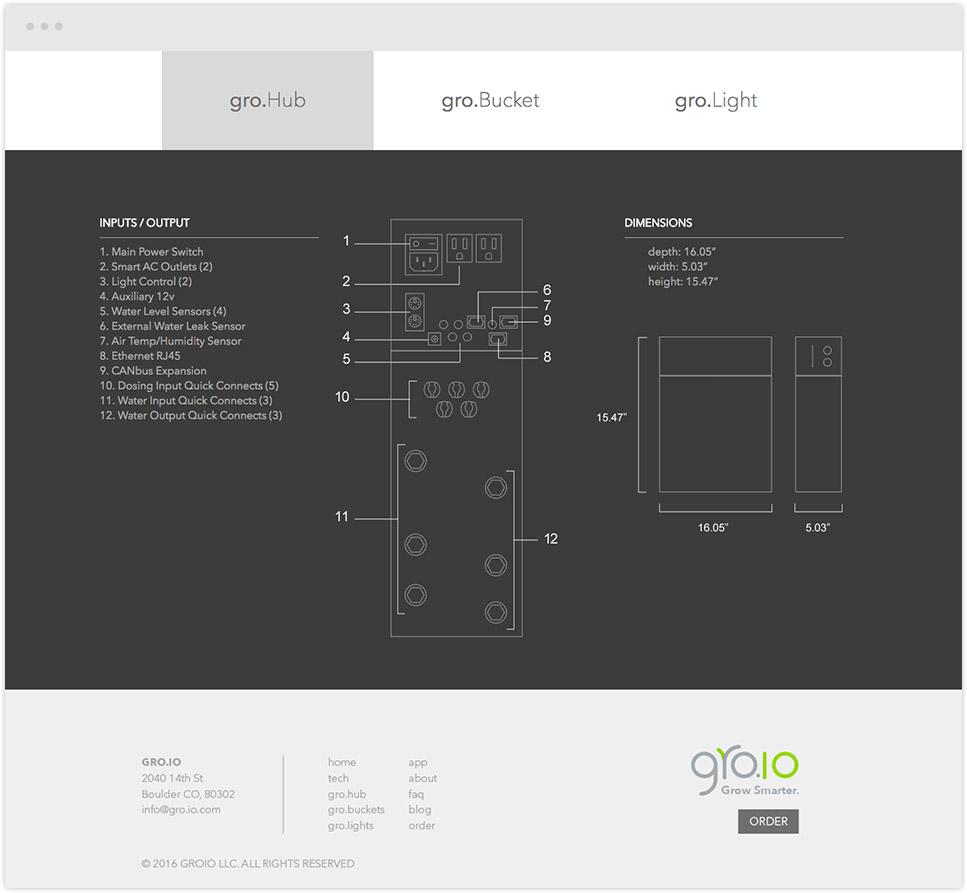 groio website design project