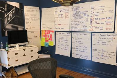workshop for finding brand definition