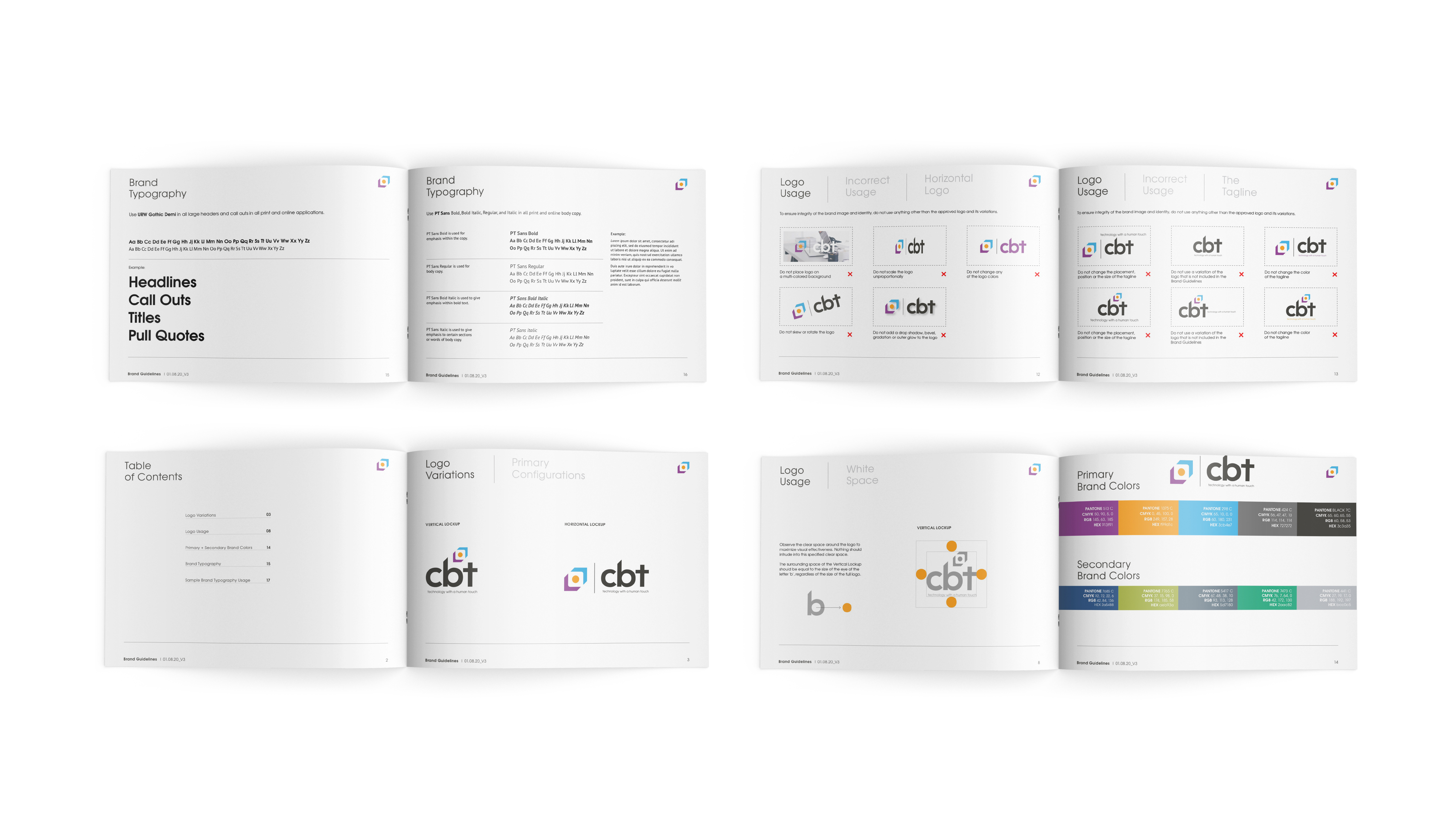cbt product designs